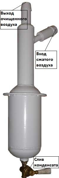 ВЦ-10Б очиститель сжатого воздуха (влагоотделитель) от конденсата влаги, масла и механических частиц/