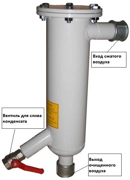 ВЦ-55 - очиститель сжатого воздуха (влагоотделитель) от конденсата влаги, масла и механических частиц
