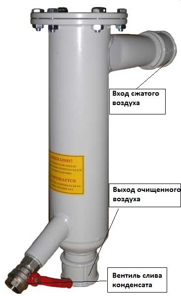 ВЦ-80 - очиститель сжатого воздуха (влагоотделитель) от конденсата влаги, масла и механических частиц/