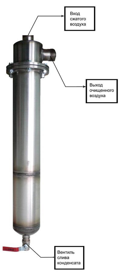 КФ-30 - фильтр сжатого воздуха (влагоотделитель) для доочистки от конденсата влаги, масла и механических частиц