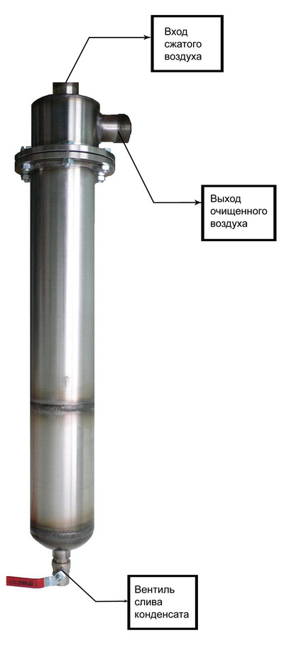 КФ-80 - фильтр сжатого воздуха (влагоотделитель) для доочистки от конденсата влаги, масла и механических частиц